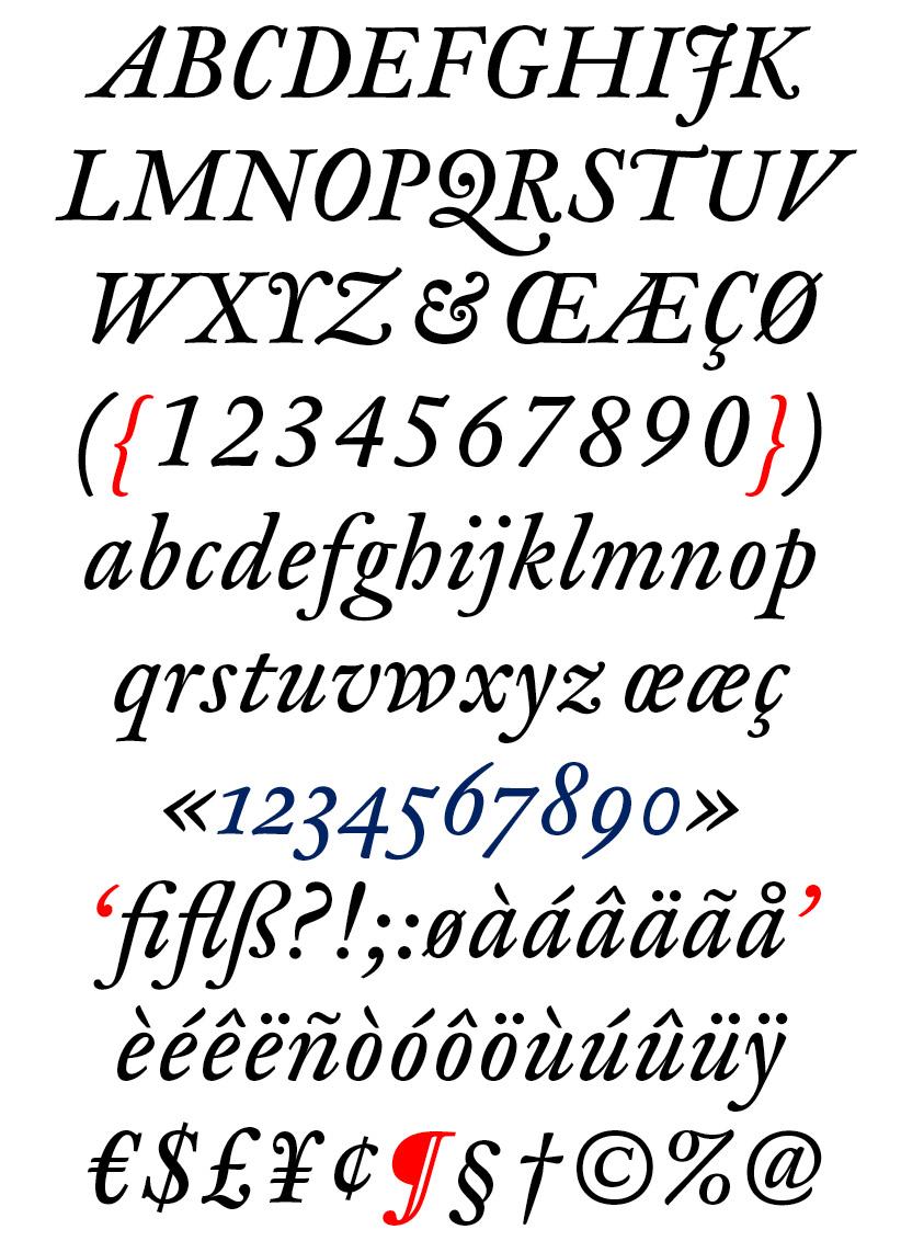 DTL Fell Text Book Italic
