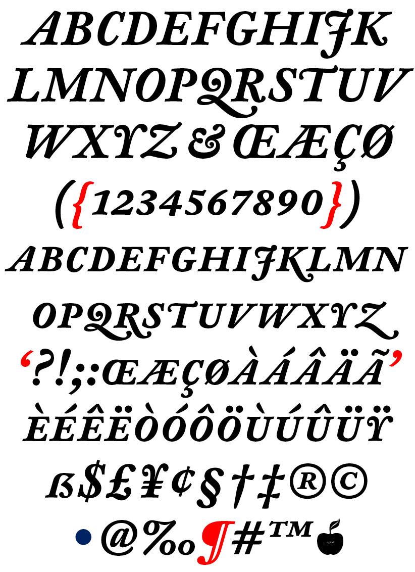 DTL Fell Text Caps Bold Italic