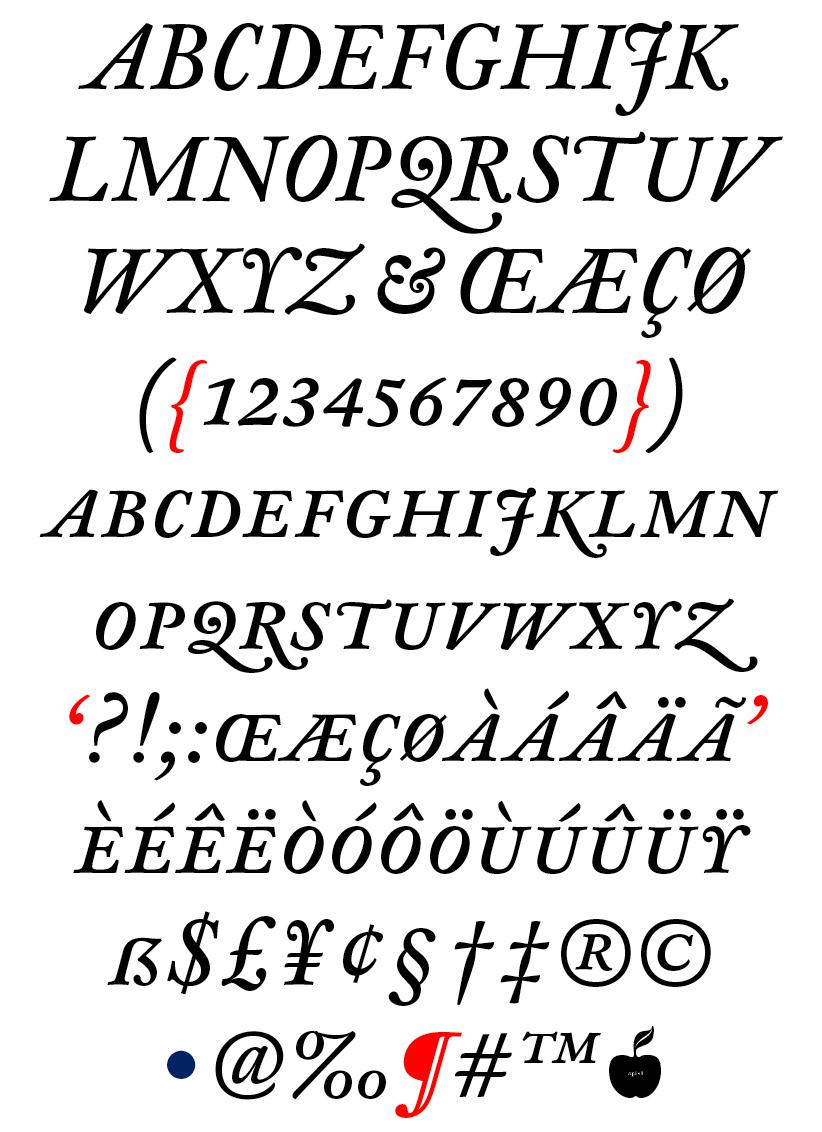 DTL Fell Text Caps Book Italic