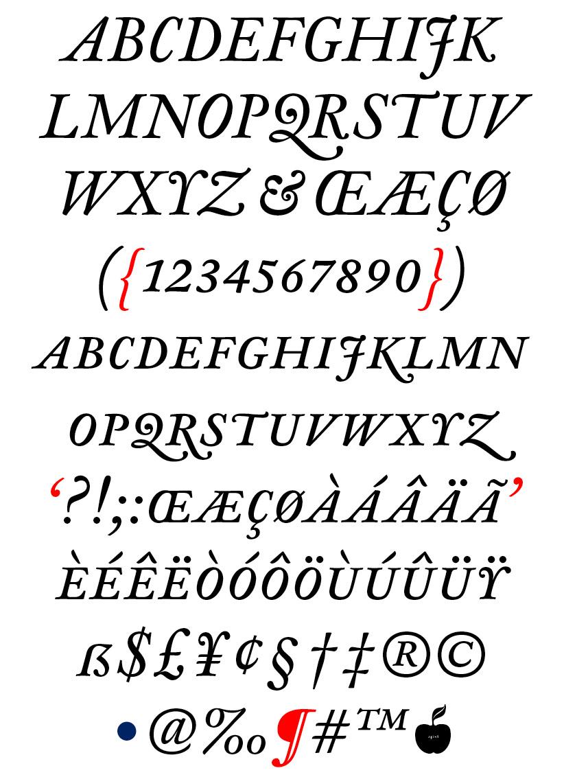DTL Fell Text Caps Regular Italic